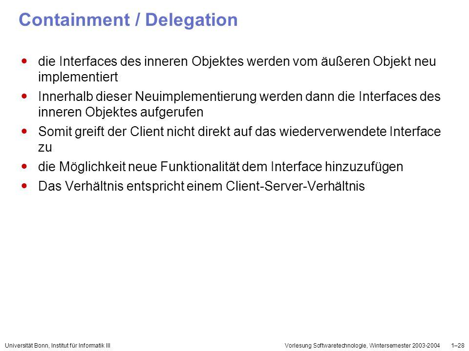 Universität Bonn, Institut für Informatik IIIVorlesung Softwaretechnologie, Wintersemester 2003-20041–28 die Interfaces des inneren Objektes werden vo