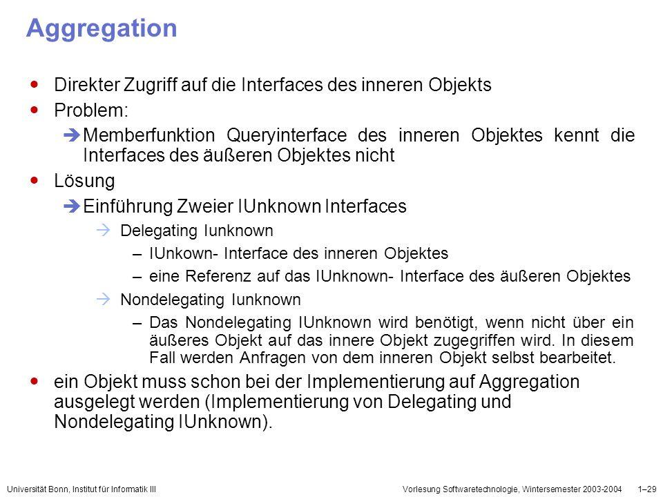 Universität Bonn, Institut für Informatik IIIVorlesung Softwaretechnologie, Wintersemester 2003-20041–29 Aggregation Direkter Zugriff auf die Interfac