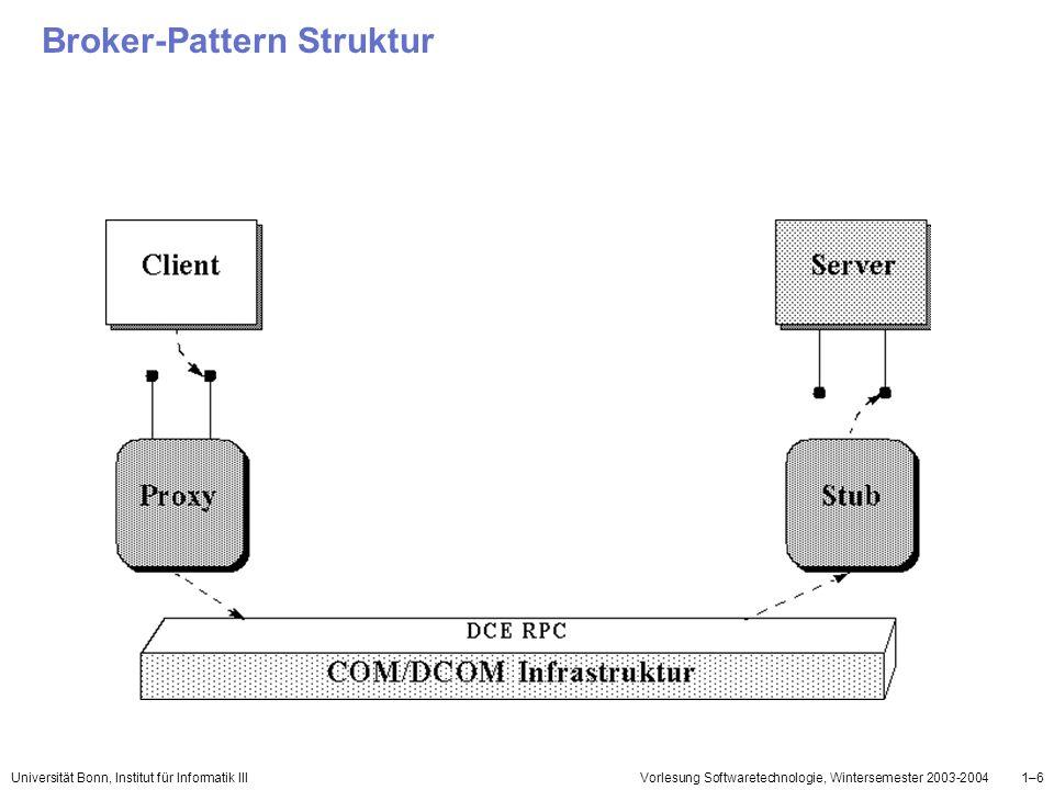 Universität Bonn, Institut für Informatik IIIVorlesung Softwaretechnologie, Wintersemester 2003-20041–6 Broker-Pattern Struktur