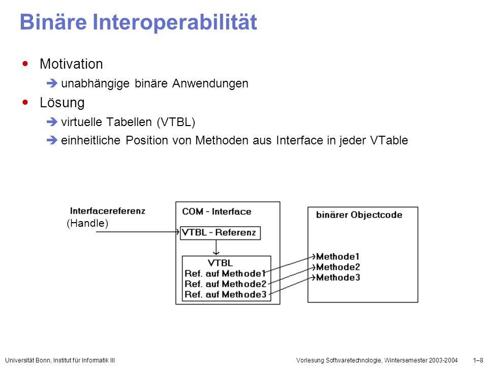Universität Bonn, Institut für Informatik IIIVorlesung Softwaretechnologie, Wintersemester 2003-20041–8 Binäre Interoperabilität Motivation unabhängig