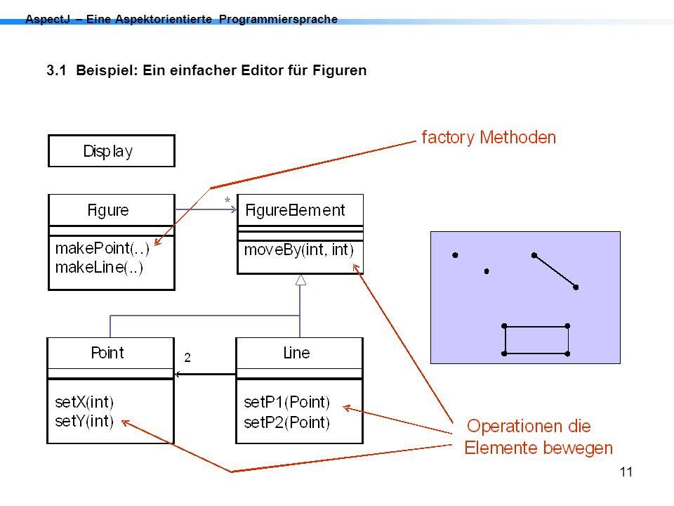 11 AspectJ – Eine Aspektorientierte Programmiersprache 3.1 Beispiel: Ein einfacher Editor für Figuren