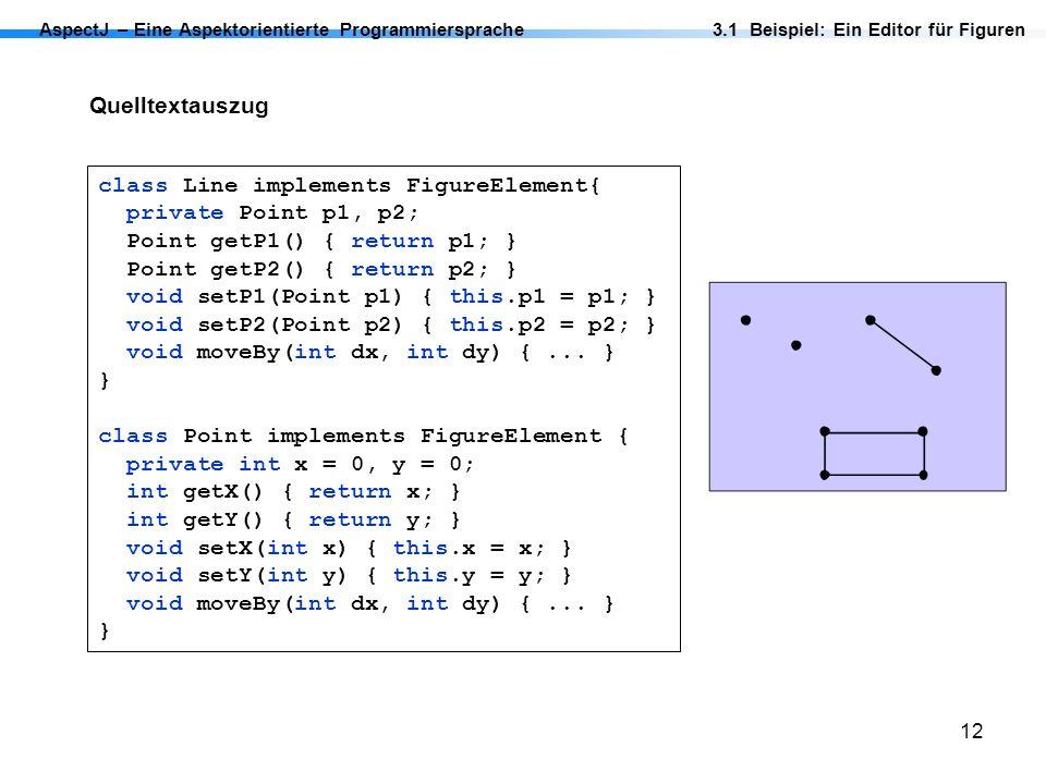 12 AspectJ – Eine Aspektorientierte Programmiersprache Quelltextauszug 3.1 Beispiel: Ein Editor für Figuren class Line implements FigureElement{ priva