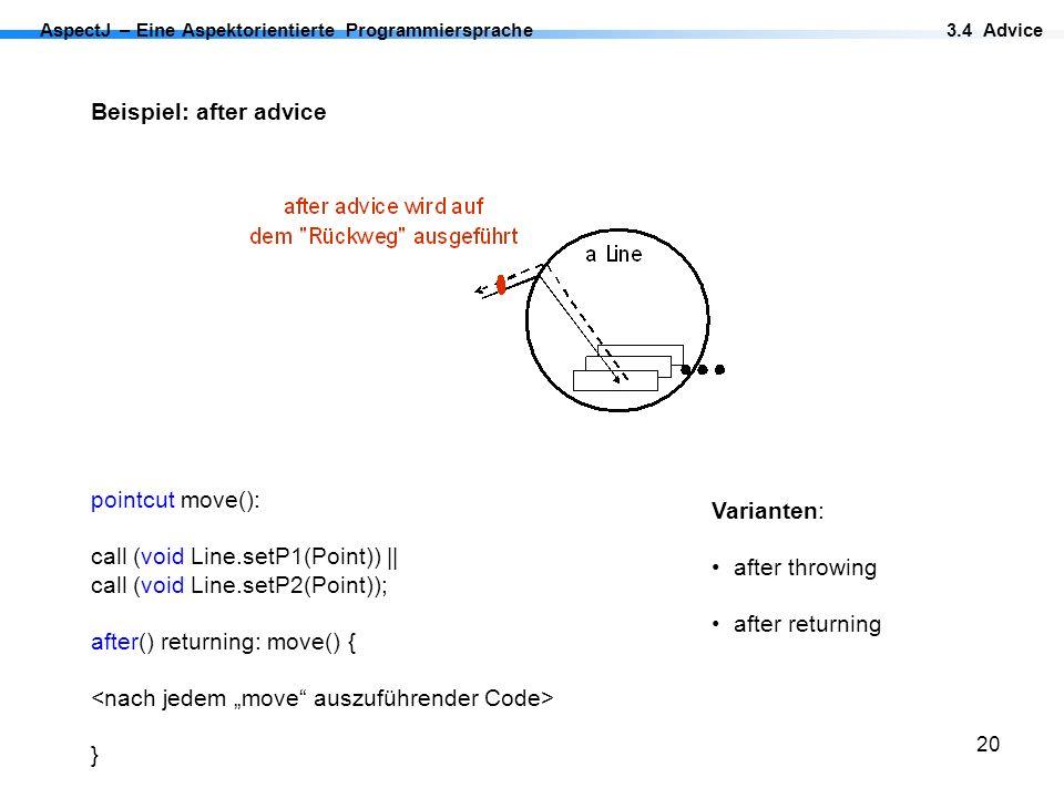 20 AspectJ – Eine Aspektorientierte Programmiersprache Beispiel: after advice 3.4 Advice Varianten: after throwing after returning pointcut move(): ca