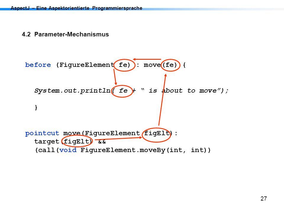 27 AspectJ – Eine Aspektorientierte Programmiersprache 4.2 Parameter-Mechanismus before (FigureElement fe) : move(fe) { System.out.println( fe + is ab