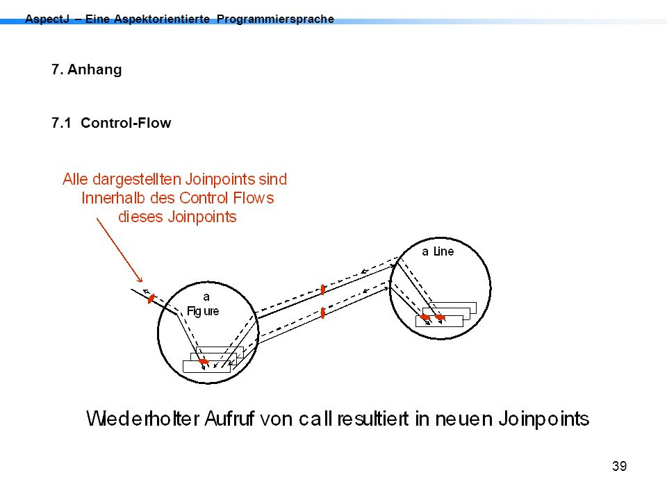 39 AspectJ – Eine Aspektorientierte Programmiersprache 7. Anhang 7.1 Control-Flow