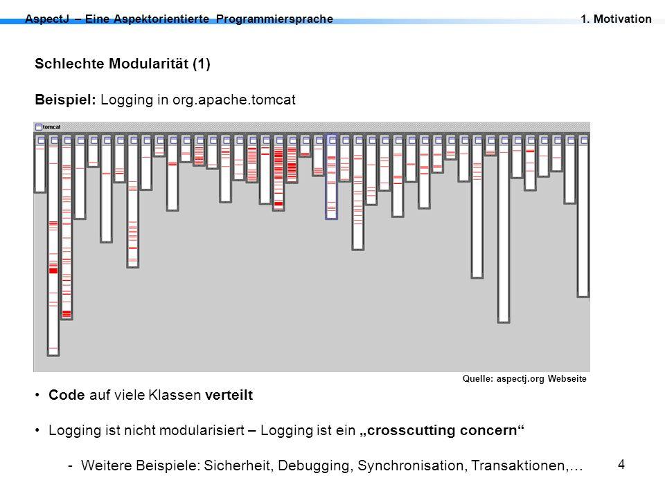 4 AspectJ – Eine Aspektorientierte Programmiersprache Schlechte Modularität (1) Beispiel: Logging in org.apache.tomcat Quelle: aspectj.org Webseite Co