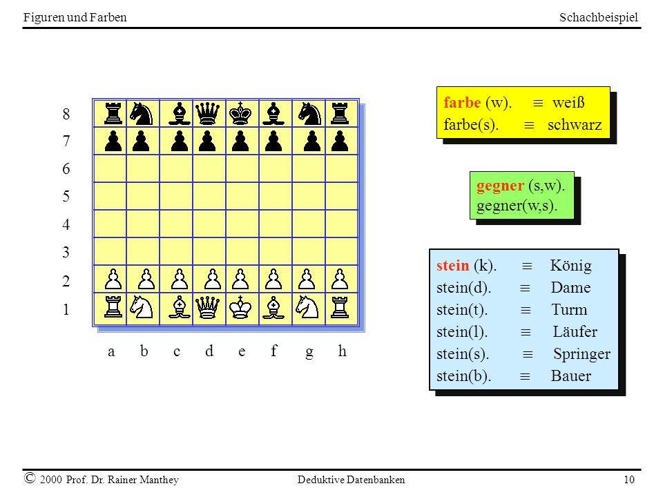 Schachbeispiel © 2000 Prof. Dr. Rainer Manthey Deduktive Datenbanken 10 Figuren und Farben farbe (w). weiß farbe(s). schwarz farbe (w). weiß farbe(s).