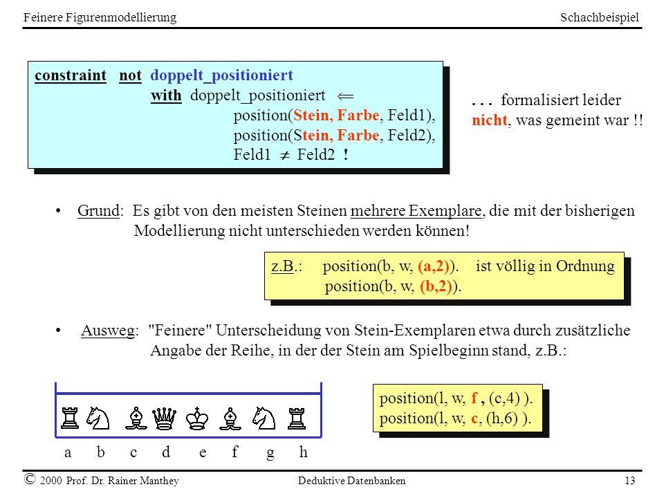 Schachbeispiel © 2000 Prof. Dr. Rainer Manthey Deduktive Datenbanken 13 Feinere Figurenmodellierung constraint not doppelt_positioniert with doppelt_p