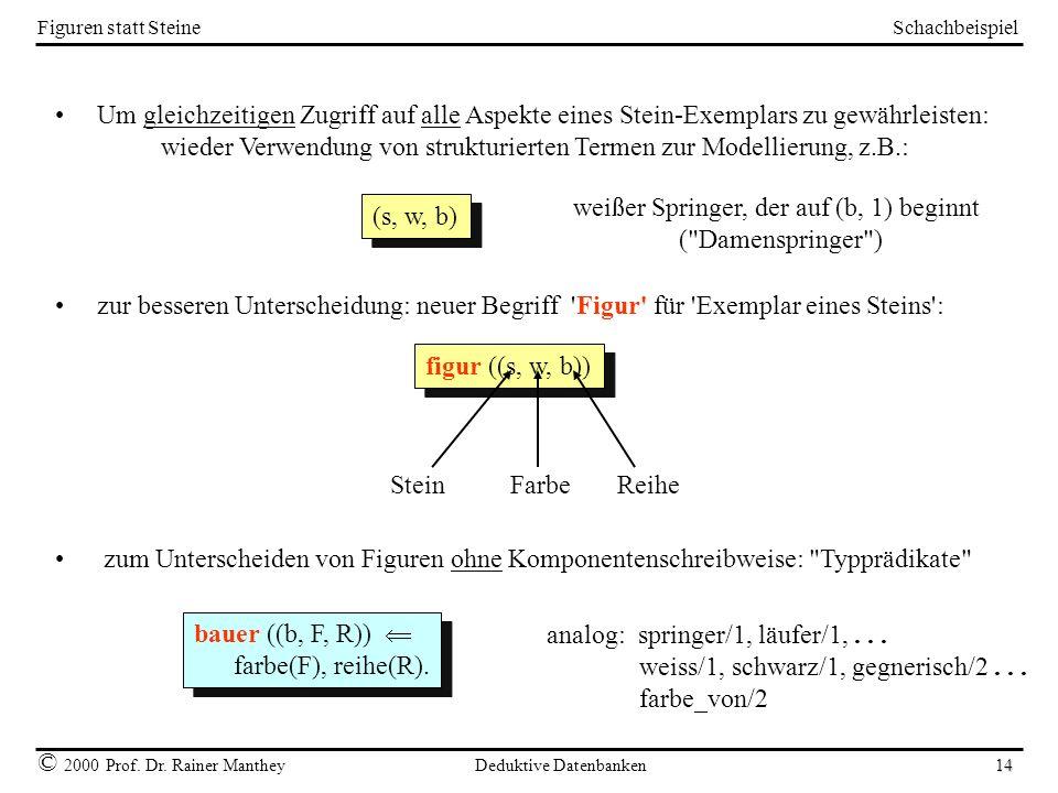 Schachbeispiel © 2000 Prof. Dr. Rainer Manthey Deduktive Datenbanken 14 Figuren statt Steine Um gleichzeitigen Zugriff auf alle Aspekte eines Stein-Ex