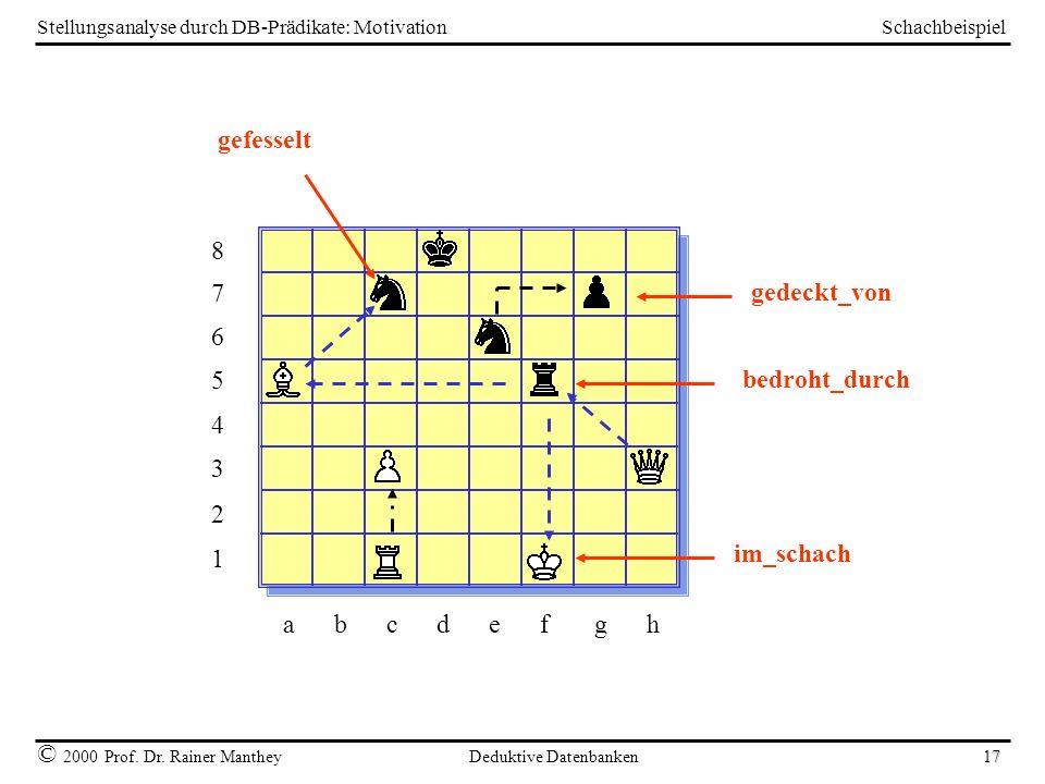 Schachbeispiel © 2000 Prof. Dr. Rainer Manthey Deduktive Datenbanken 17 Stellungsanalyse durch DB-Prädikate: Motivation 8765432187654321 a b c d e f g