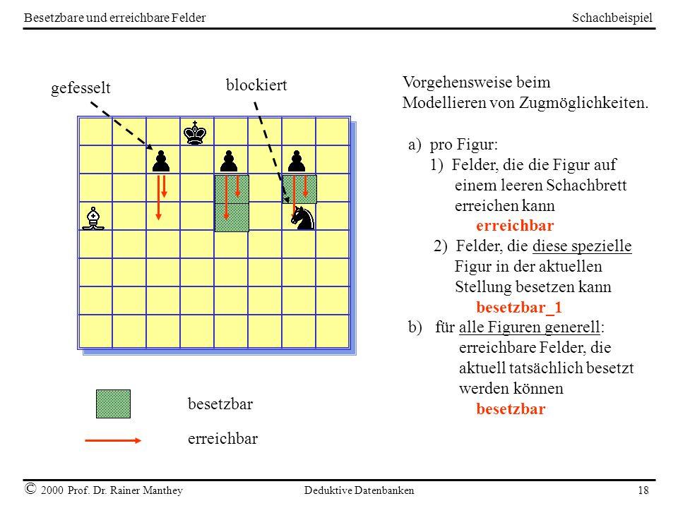 Schachbeispiel © 2000 Prof. Dr. Rainer Manthey Deduktive Datenbanken 18 Besetzbare und erreichbare Felder Vorgehensweise beim Modellieren von Zugmögli