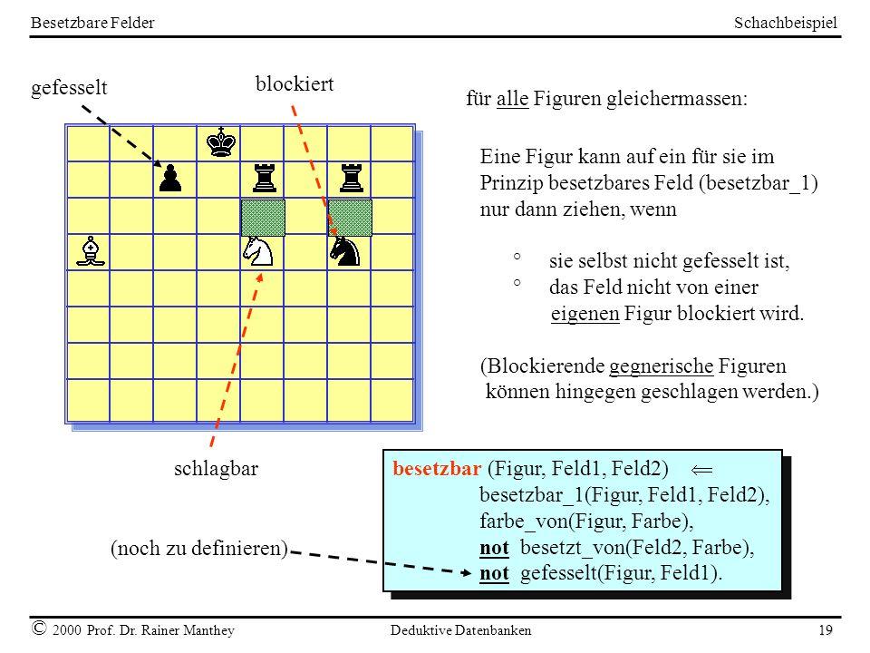 Schachbeispiel © 2000 Prof. Dr. Rainer Manthey Deduktive Datenbanken 19 Besetzbare Felder gefesselt blockiert für alle Figuren gleichermassen: Eine Fi