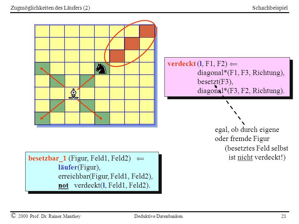 Schachbeispiel © 2000 Prof. Dr. Rainer Manthey Deduktive Datenbanken 21 Zugmöglichkeiten des Läufers (2) besetzbar_1 (Figur, Feld1, Feld2) läufer(Figu