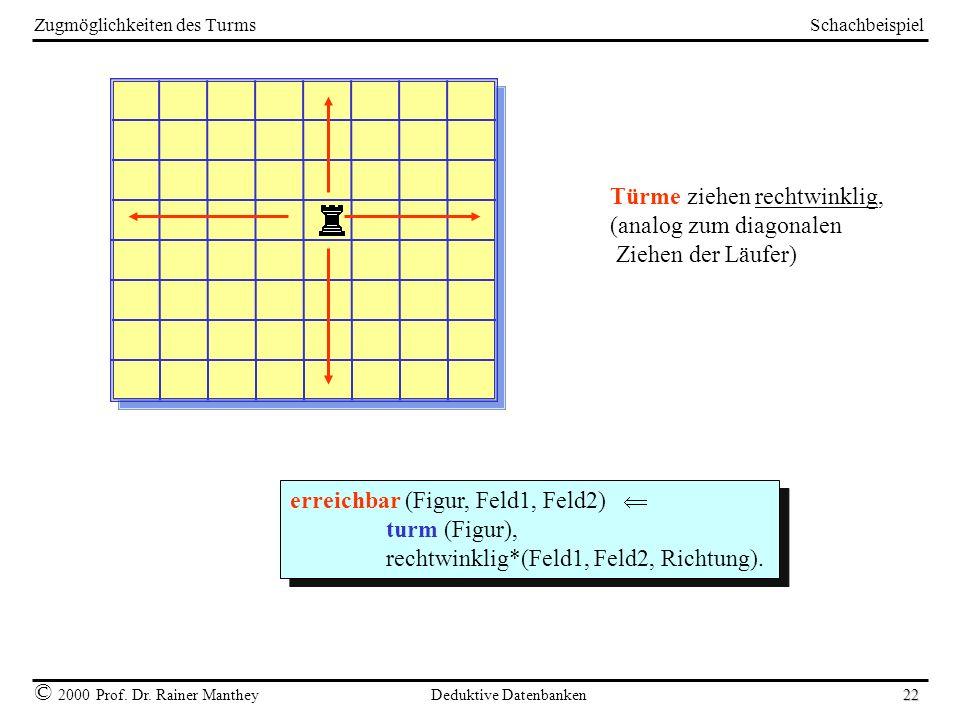Schachbeispiel © 2000 Prof. Dr. Rainer Manthey Deduktive Datenbanken 22 Zugmöglichkeiten des Turms erreichbar (Figur, Feld1, Feld2) turm (Figur), rech