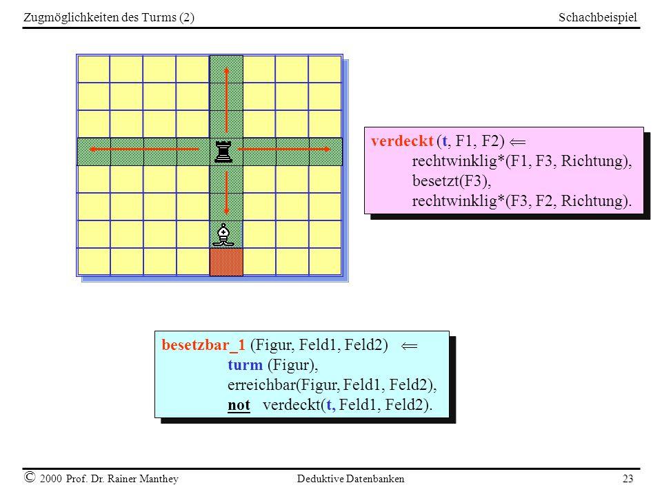 Schachbeispiel © 2000 Prof. Dr. Rainer Manthey Deduktive Datenbanken 23 Zugmöglichkeiten des Turms (2) besetzbar_1 (Figur, Feld1, Feld2) turm (Figur),