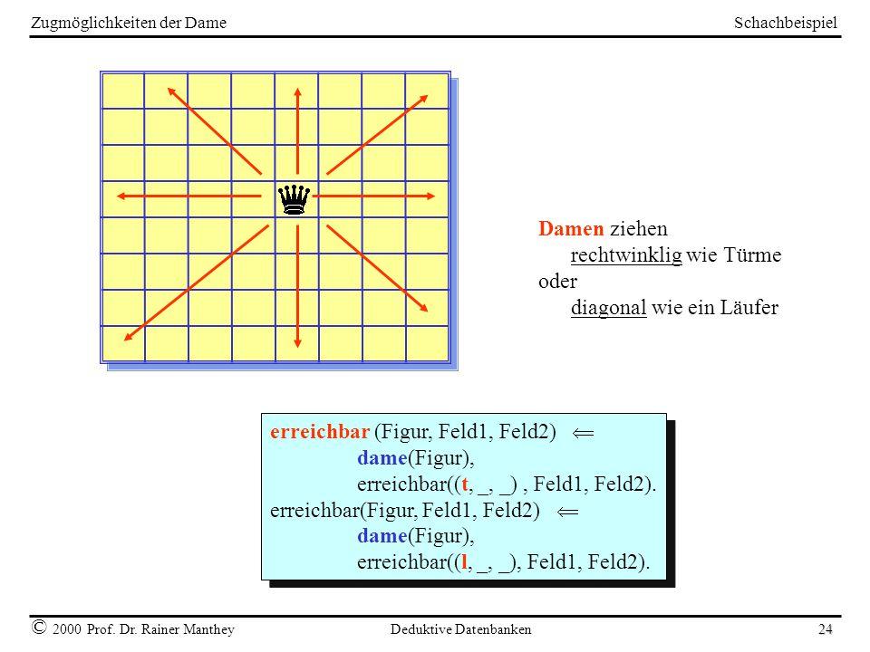 Schachbeispiel © 2000 Prof. Dr. Rainer Manthey Deduktive Datenbanken 24 Zugmöglichkeiten der Dame erreichbar (Figur, Feld1, Feld2) dame(Figur), erreic