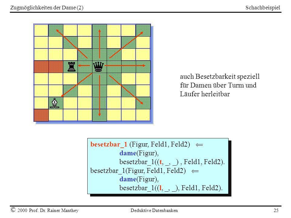 Schachbeispiel © 2000 Prof. Dr. Rainer Manthey Deduktive Datenbanken 25 Zugmöglichkeiten der Dame (2) auch Besetzbarkeit speziell für Damen über Turm