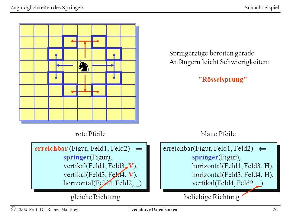 Schachbeispiel © 2000 Prof. Dr. Rainer Manthey Deduktive Datenbanken 26 Zugmöglichkeiten des Springers erreichbar (Figur, Feld1, Feld2) springer(Figur