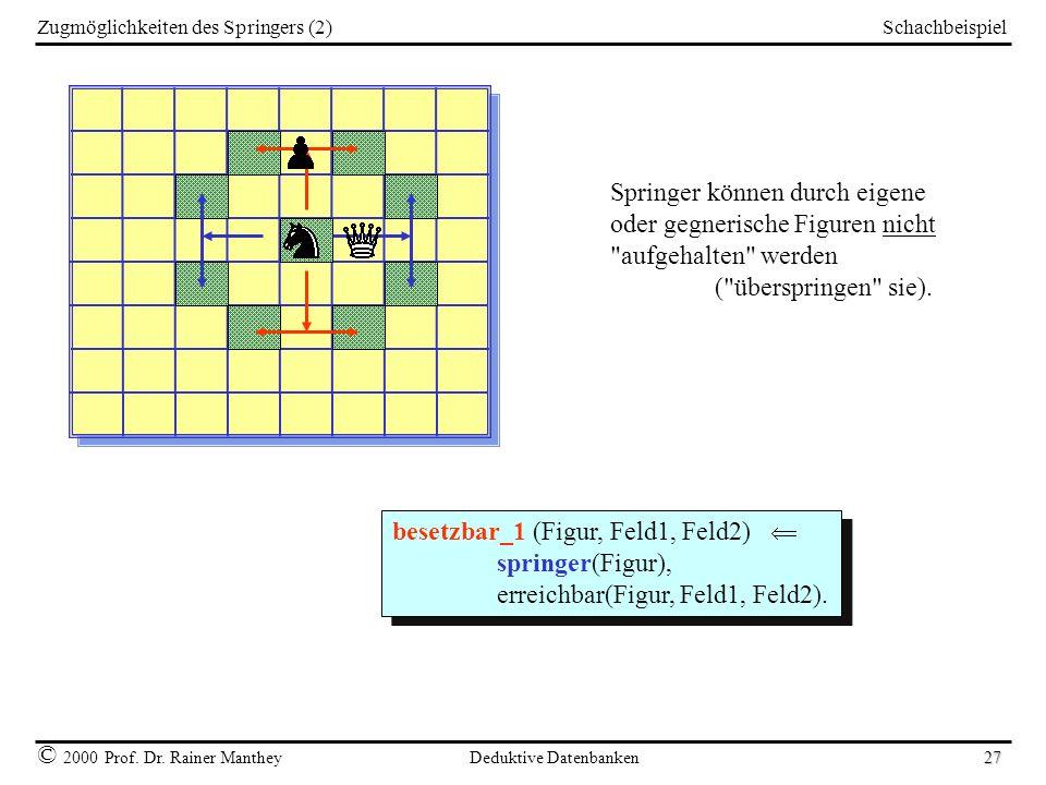 Schachbeispiel © 2000 Prof. Dr. Rainer Manthey Deduktive Datenbanken 27 Zugmöglichkeiten des Springers (2) Springer können durch eigene oder gegnerisc