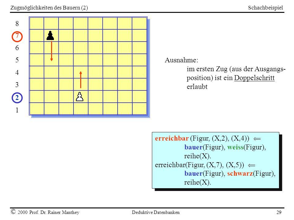 Schachbeispiel © 2000 Prof. Dr. Rainer Manthey Deduktive Datenbanken 29 Zugmöglichkeiten des Bauern (2) erreichbar (Figur, (X,2), (X,4)) bauer(Figur),
