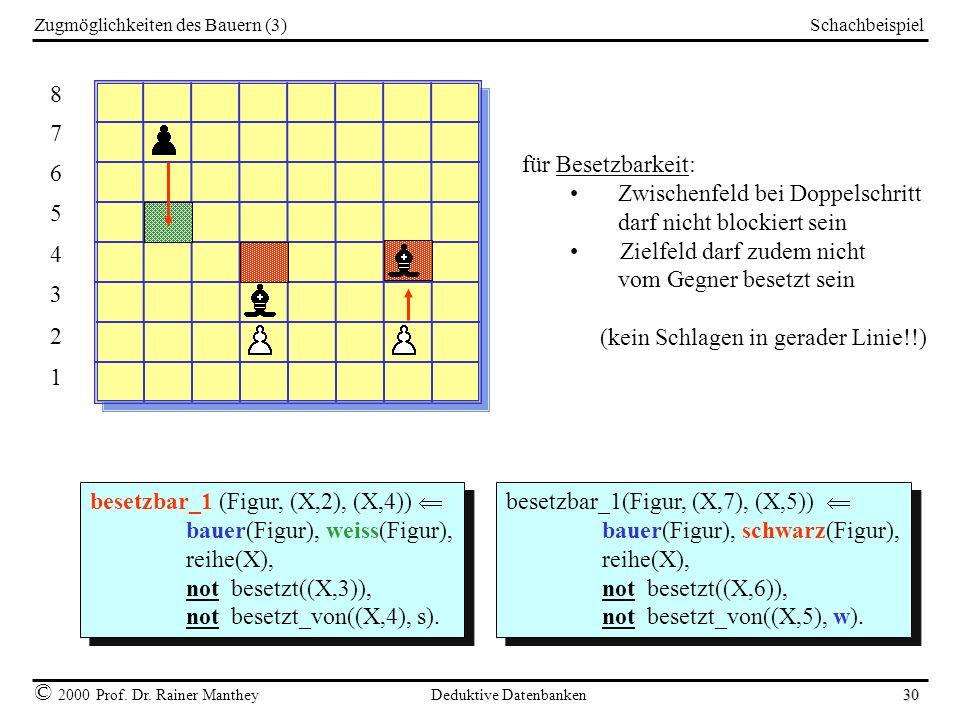 Schachbeispiel © 2000 Prof. Dr. Rainer Manthey Deduktive Datenbanken 30 Zugmöglichkeiten des Bauern (3) besetzbar_1(Figur, (X,7), (X,5)) bauer(Figur),