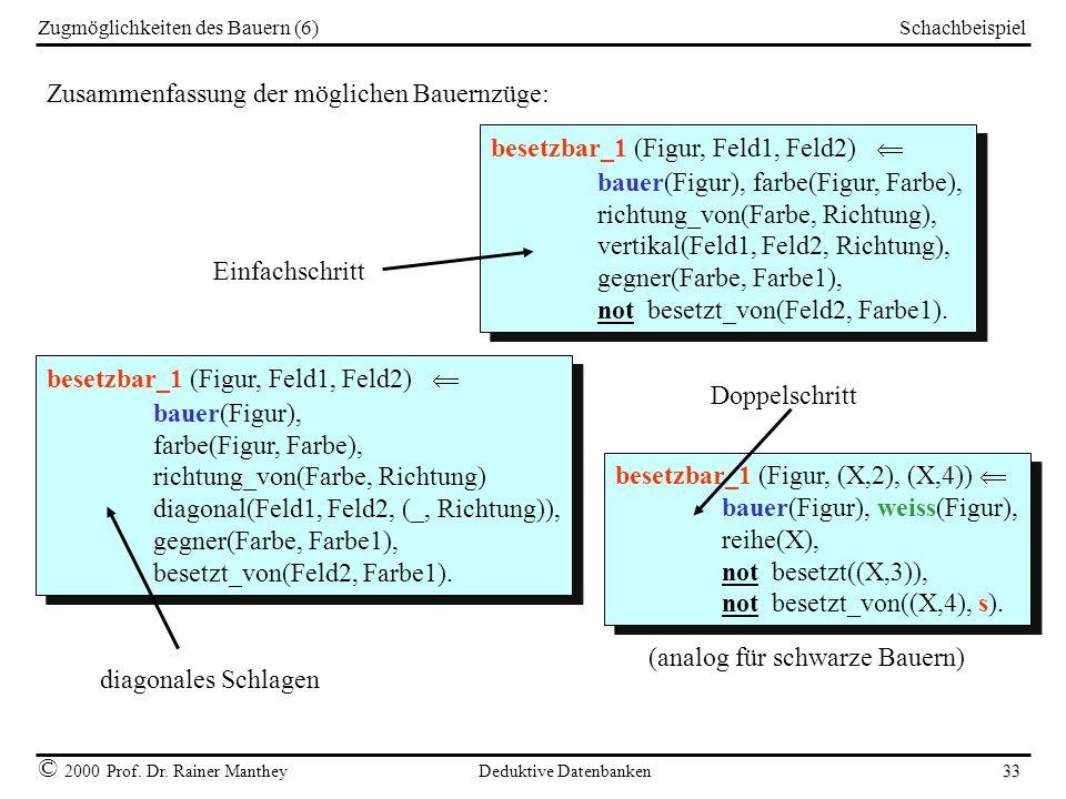 Schachbeispiel © 2000 Prof. Dr. Rainer Manthey Deduktive Datenbanken 33 Zugmöglichkeiten des Bauern (6) Zusammenfassung der möglichen Bauernzüge: bese
