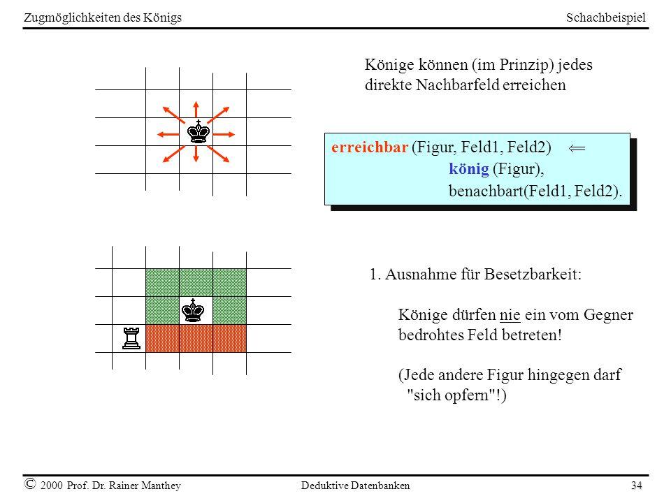 Schachbeispiel © 2000 Prof. Dr. Rainer Manthey Deduktive Datenbanken 34 Zugmöglichkeiten des Königs Könige können (im Prinzip) jedes direkte Nachbarfe