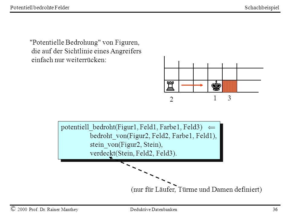 Schachbeispiel © 2000 Prof. Dr. Rainer Manthey Deduktive Datenbanken 36 Potentiell bedrohte Felder 1 2 3 potentiell_bedroht(Figur1, Feld1, Farbe1, Fel