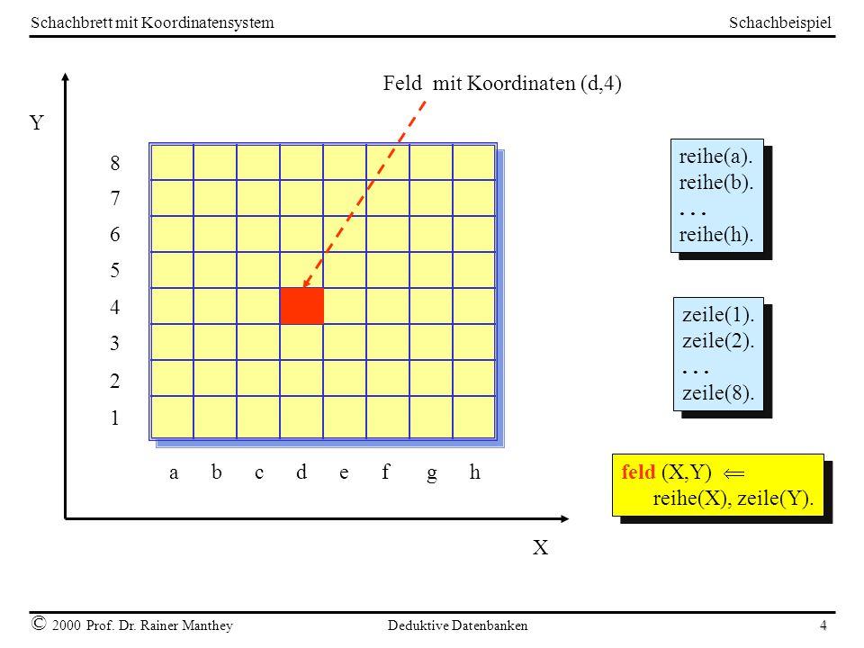 Schachbeispiel © 2000 Prof. Dr. Rainer Manthey Deduktive Datenbanken 4 Schachbrett mit Koordinatensystem 8765432187654321 a b c d e f g h Y X Feld mit
