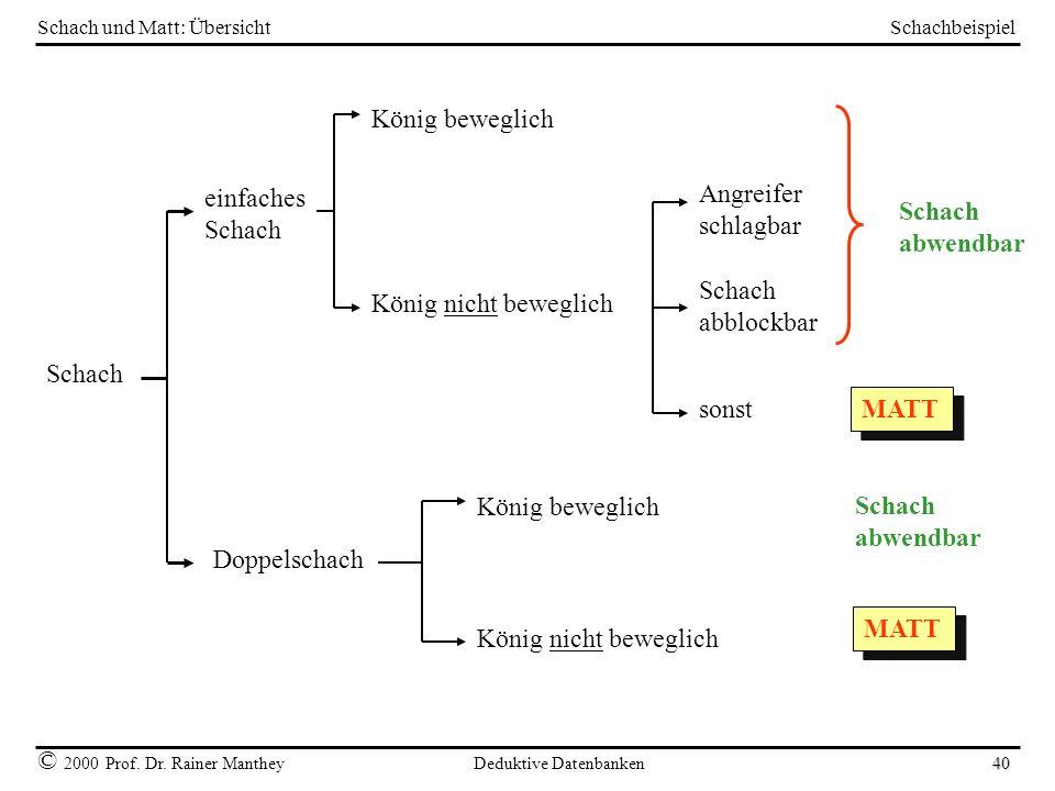 Schachbeispiel © 2000 Prof. Dr. Rainer Manthey Deduktive Datenbanken 40 Schach und Matt: Übersicht Schach einfaches Schach Doppelschach König nicht be