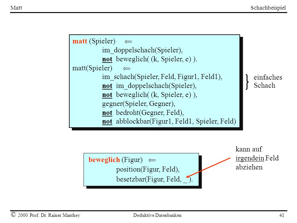 Schachbeispiel © 2000 Prof. Dr. Rainer Manthey Deduktive Datenbanken 41 Matt matt (Spieler) im_doppelschach(Spieler), not beweglich( (k, Spieler, e) )