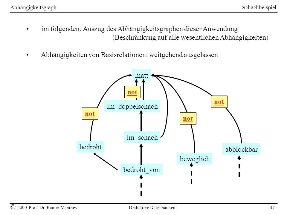 Schachbeispiel © 2000 Prof. Dr. Rainer Manthey Deduktive Datenbanken 47 Abhängigkeitsgraph im folgenden: Auszug des Abhängigkeitsgraphen dieser Anwend