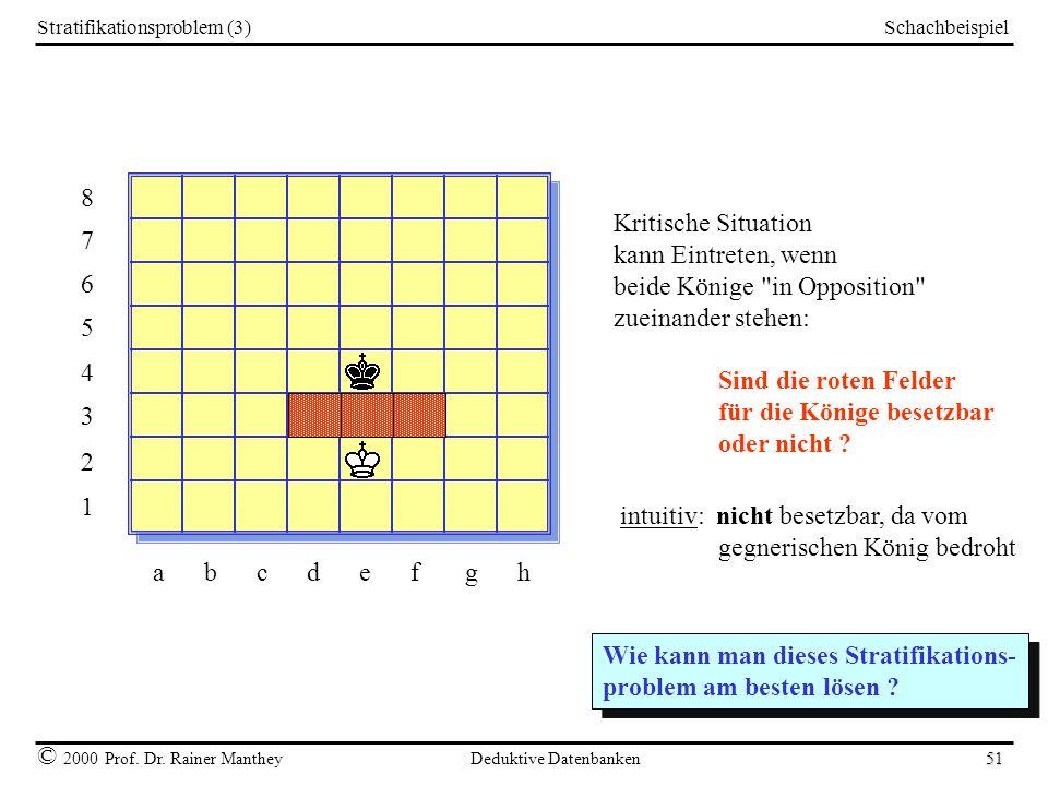 Schachbeispiel © 2000 Prof. Dr. Rainer Manthey Deduktive Datenbanken 51 Stratifikationsproblem (3) 8765432187654321 a b c d e f g h Kritische Situatio