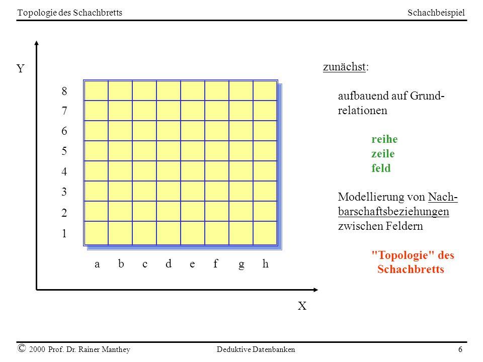 Schachbeispiel © 2000 Prof. Dr. Rainer Manthey Deduktive Datenbanken 6 Topologie des Schachbretts 8765432187654321 a b c d e f g h Y X zunächst: aufba
