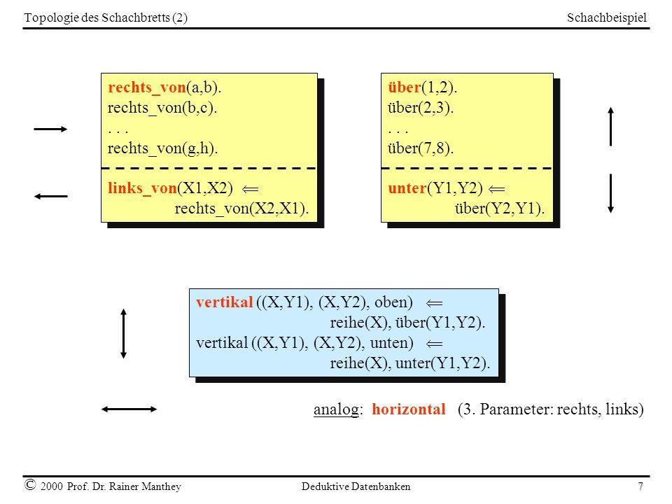Schachbeispiel © 2000 Prof. Dr. Rainer Manthey Deduktive Datenbanken 7 Topologie des Schachbretts (2) rechts_von(a,b). rechts_von(b,c).... rechts_von(