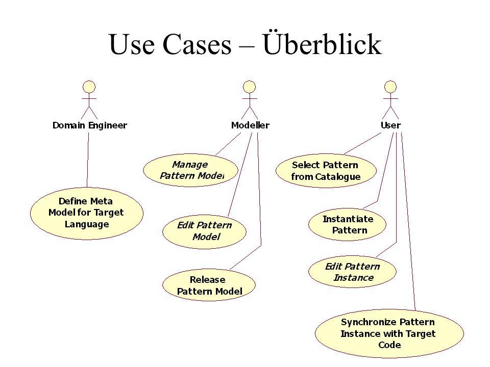Use Cases – Überblick