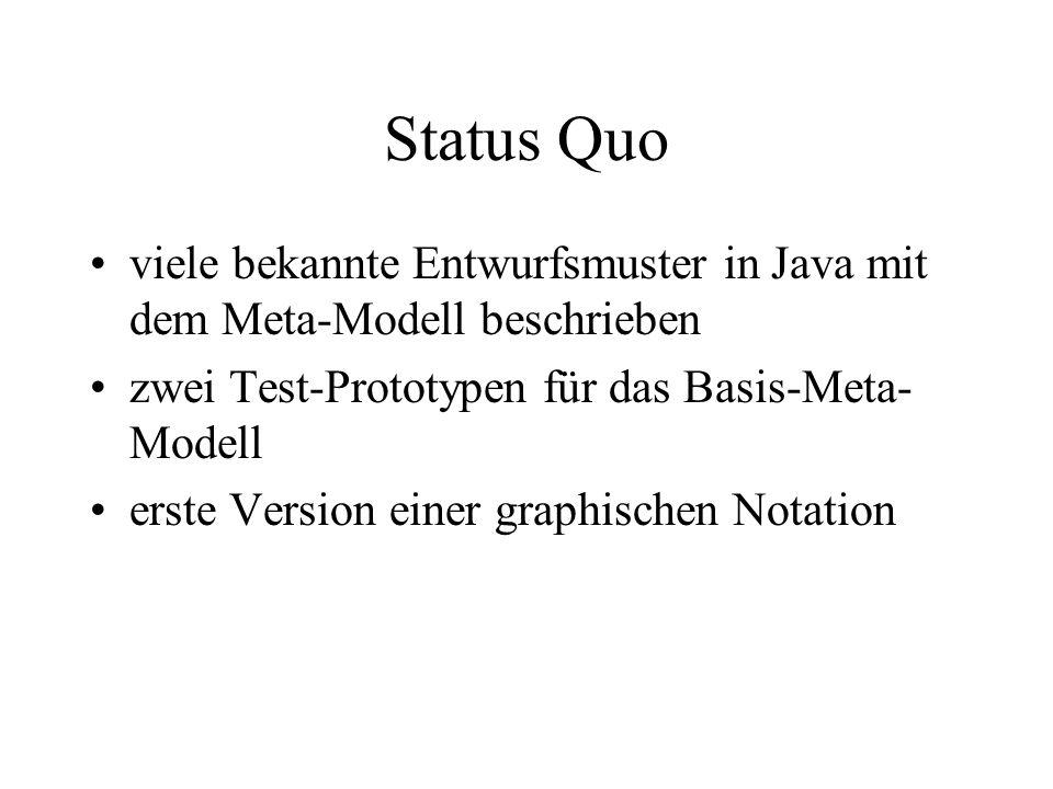 Status Quo viele bekannte Entwurfsmuster in Java mit dem Meta-Modell beschrieben zwei Test-Prototypen für das Basis-Meta- Modell erste Version einer g