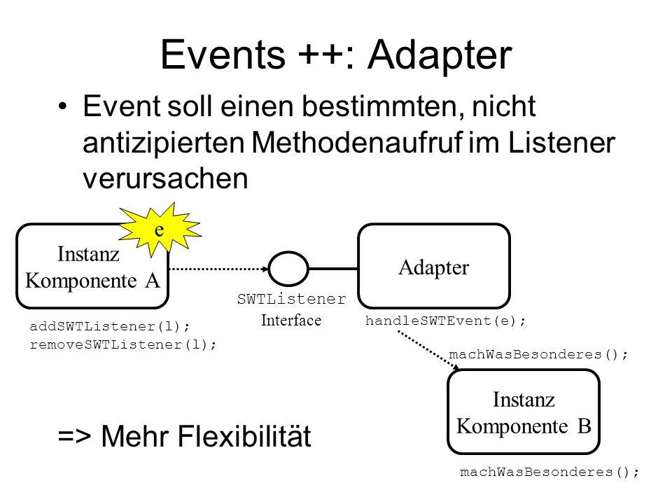 Events ++: Adapter Event soll einen bestimmten, nicht antizipierten Methodenaufruf im Listener verursachen => Mehr Flexibilität Instanz Komponente A Instanz Komponente B SWTListener Interface e handleSWTEvent(e); addSWTListener(l); removeSWTListener(l); Adapter machWasBesonderes();