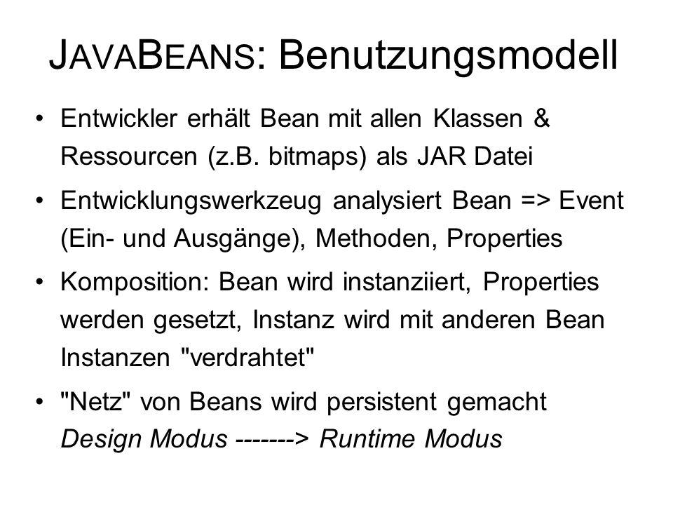 J AVA B EANS : Benutzungsmodell Entwickler erhält Bean mit allen Klassen & Ressourcen (z.B. bitmaps) als JAR Datei Entwicklungswerkzeug analysiert Bea