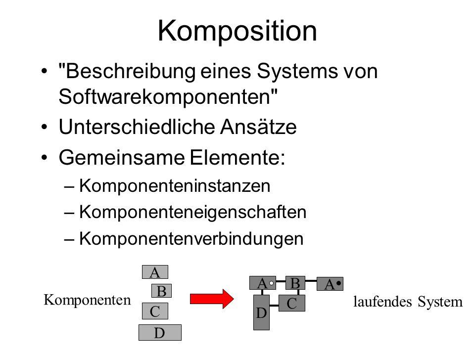 Komposition Beschreibung eines Systems von Softwarekomponenten Unterschiedliche Ansätze Gemeinsame Elemente: –Komponenteninstanzen –Komponenteneigenschaften –Komponentenverbindungen A B D C AB D C A Komponenten laufendes System