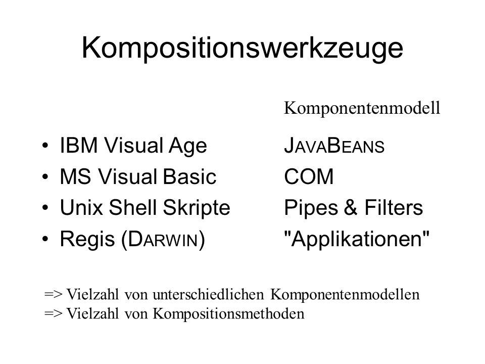 Kompositionswerkzeuge IBM Visual AgeJ AVA B EANS MS Visual BasicCOM Unix Shell SkriptePipes & Filters Regis (D ARWIN ) Applikationen Komponentenmodell => Vielzahl von unterschiedlichen Komponentenmodellen => Vielzahl von Kompositionsmethoden