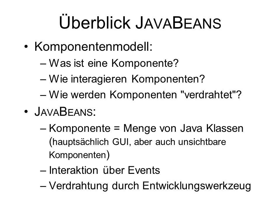 Überblick J AVA B EANS Komponentenmodell: –Was ist eine Komponente? –Wie interagieren Komponenten? –Wie werden Komponenten