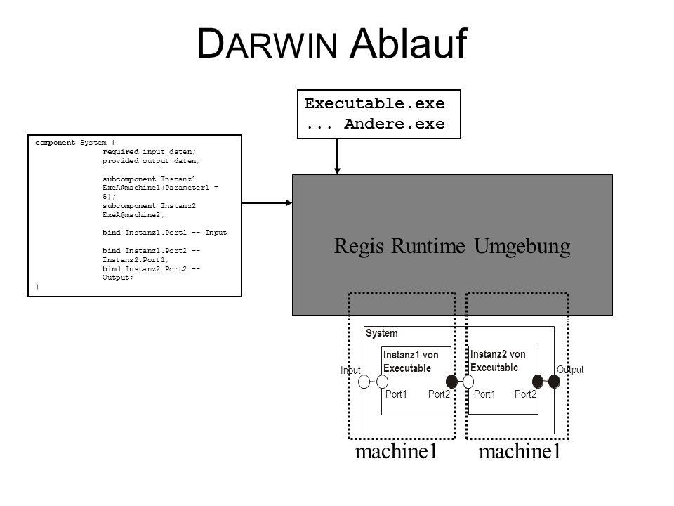 Regis Runtime Umgebung D ARWIN Ablauf component System { required input daten; provided output daten; subcomponent Instanz1 ExeA@machine1(Parameter1 = 5); subcomponent Instanz2 ExeA@machine2; bind Instanz1.Port1 -- Input bind Instanz1.Port2 -- Instanz2.Port1; bind Instanz2.Port2 -- Output; } machine1 System Instanz1 von Executable Port1Port2 Port1 Input Output Instanz2 von Executable Executable.exe...