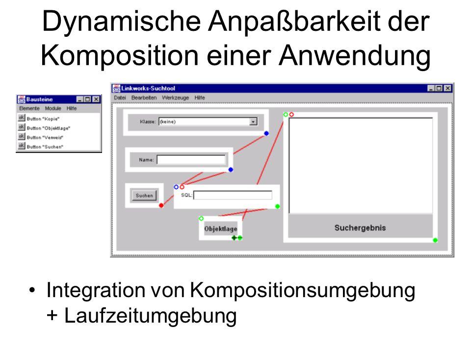 Dynamische Anpaßbarkeit der Komposition einer Anwendung Integration von Kompositionsumgebung + Laufzeitumgebung