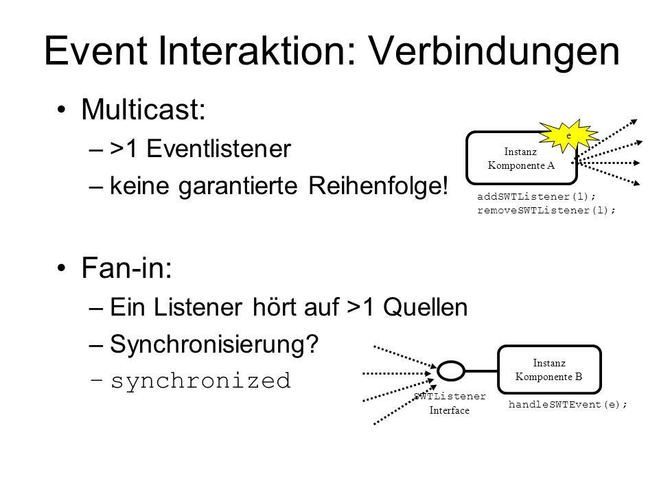 Event Interaktion: Elemente Event Klasse: SWTEvent Eventlistener Interface: SWTListener Eventsource Klasse: A Eventlistener Klasse: B Instanz Komponente A Instanz Komponente B SWTListener Interface handleSWTEvent(e); e addSWTListener(l); removeSWTListener(l);