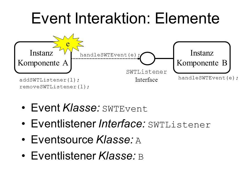 Event Interaktion: Elemente Event Klasse: SWTEvent Eventlistener Interface: SWTListener Eventsource Klasse: A Eventlistener Klasse: B Instanz Komponen