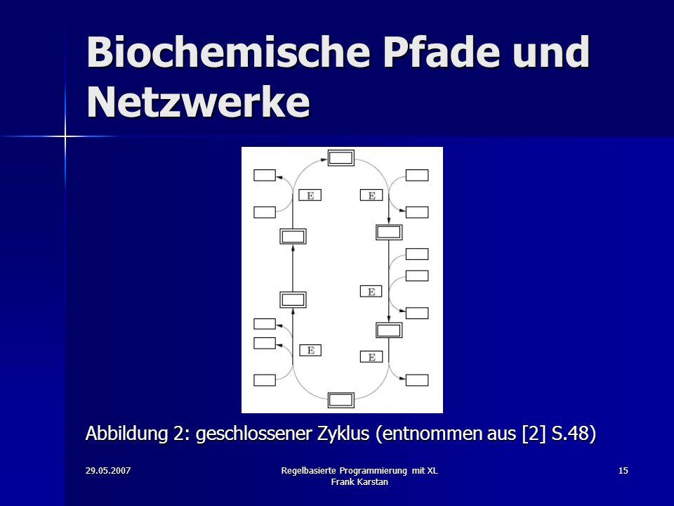 29.05.2007Regelbasierte Programmierung mit XL Frank Karstan 15 Biochemische Pfade und Netzwerke Abbildung 2: geschlossener Zyklus (entnommen aus [2] S.48)