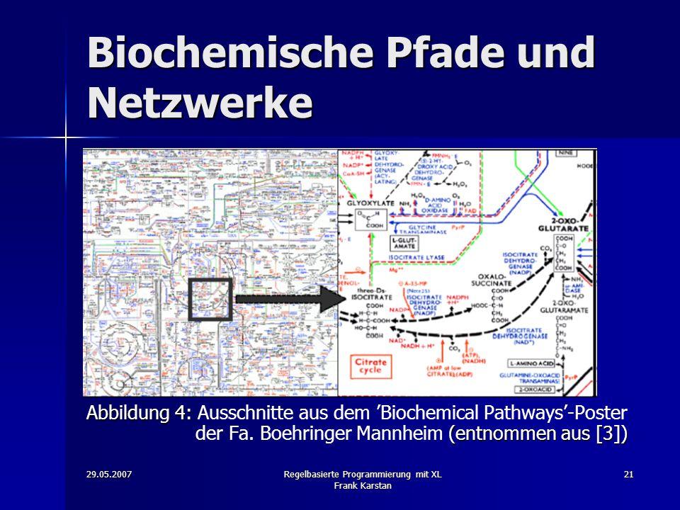 29.05.2007Regelbasierte Programmierung mit XL Frank Karstan 21 Biochemische Pfade und Netzwerke Abbildung 4: (entnommen aus [3]) Abbildung 4: Ausschnitte aus dem Biochemical Pathways-Poster der Fa.