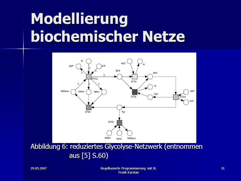 29.05.2007Regelbasierte Programmierung mit XL Frank Karstan 31 Modellierung biochemischer Netze Abbildung 6: reduziertes Glycolyse-Netzwerk (entnommen aus [5] S.60) aus [5] S.60)