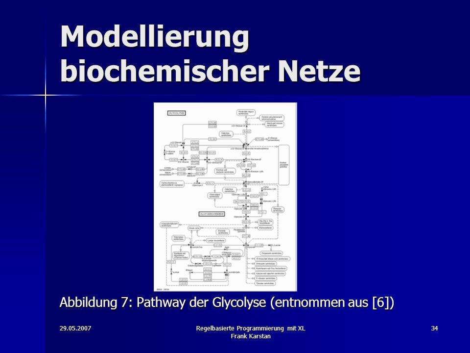 29.05.2007Regelbasierte Programmierung mit XL Frank Karstan 34 Modellierung biochemischer Netze Abbildung 7: Pathway der Glycolyse (entnommen aus [6])